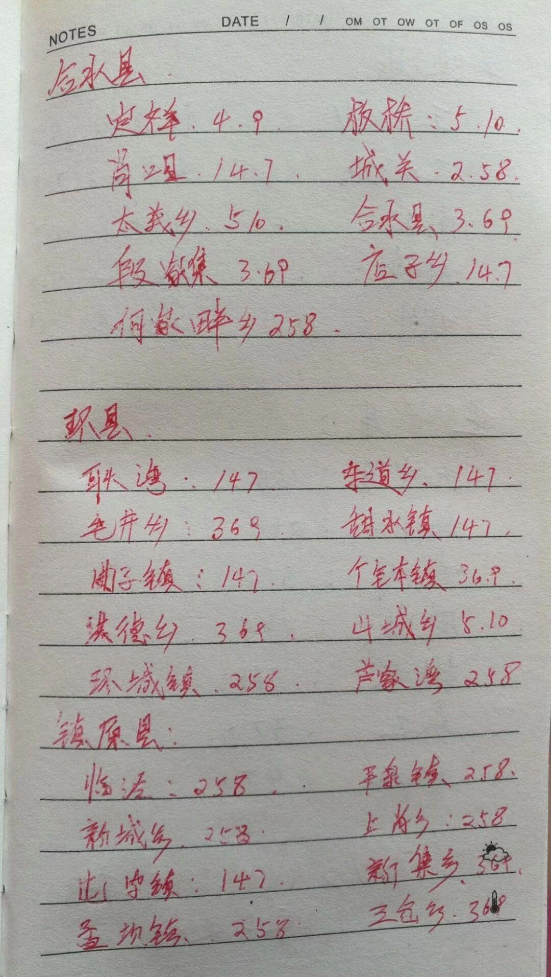 甘肃庆阳各县及乡镇赶集时间表