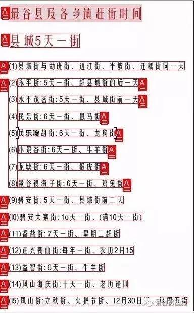 云南普洱市景谷县 镇沅县 墨江县 江城县赶集时间表