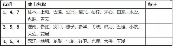 重庆市铜梁区 潼南区 万州区 北碚 渝北 巴南 南岸 沙坪坝 九龙坡 大渡口 江北 渝中 涪陵区赶集时间表
